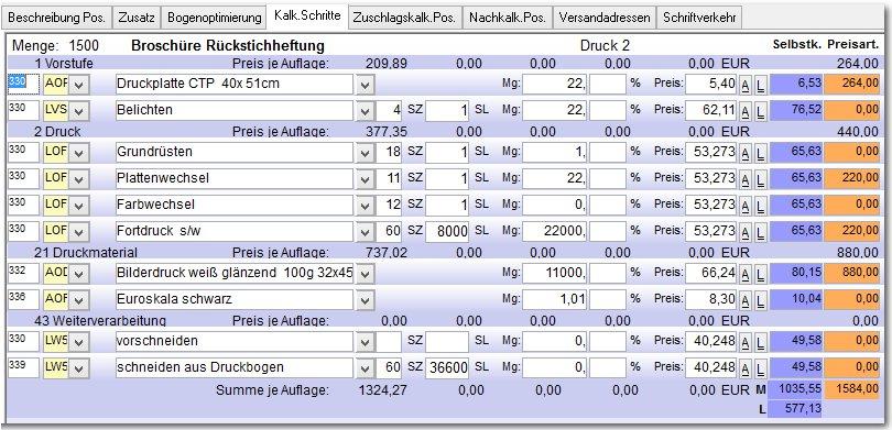 Druck-Kalkulationsschritte